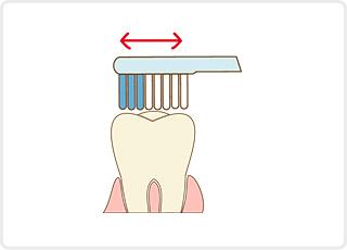 お子さまの歯を守るための取組み